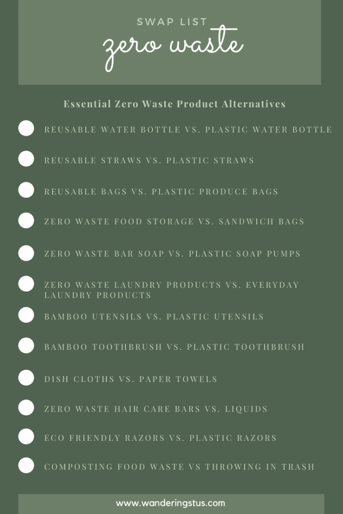 zero waste product check list